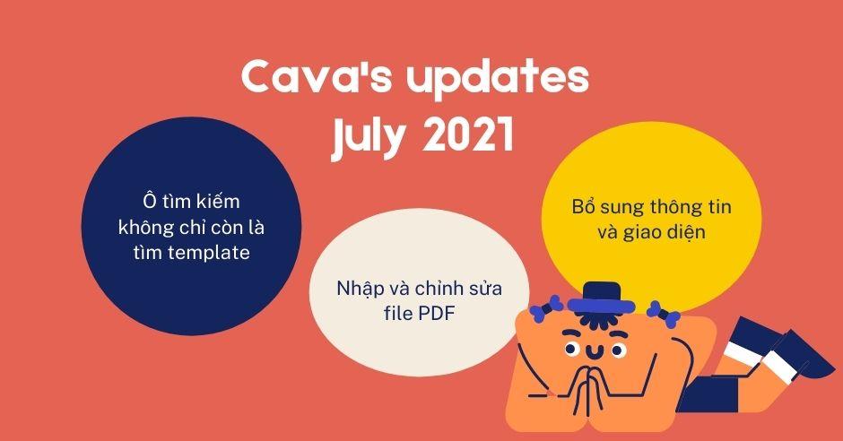 canva's updates july 2021